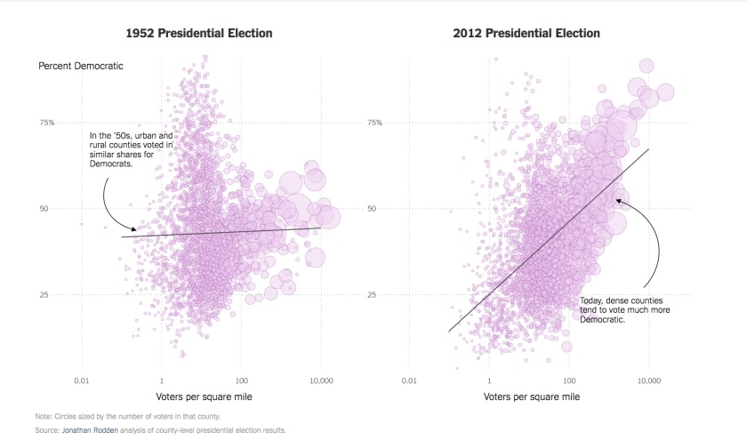 population-density-and-party-alignment-nyt-2016-11-03